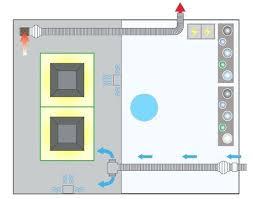 comment aerer une chambre sans fenetre aeration chambre sans fenetre secureisc aeration chambre viksuninfo