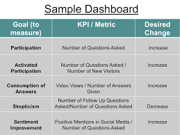 how to present data sandrawati u0027s blog