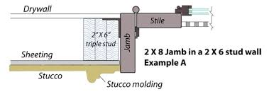 Standard Interior Wall Thickness How To Decide The Correct Door Jamb Thickness Donatello Doors