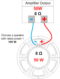 speaker impedance power handling and wiring amplified parts
