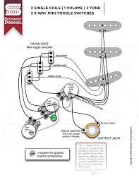 strat wire diagram mini toggles mod stratocaster s1 wiring diagram