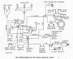 ford 260c tractor wiring diagrams electrical ford schematics and