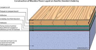 Engineered Wood Flooring Installation On Concrete Laying A Wooden Floor Concrete Morespoons Bcc764a18d65