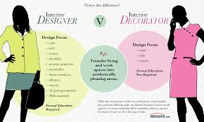 Degree In Interior Design And Architecture by Interior Designer Vs Interior Decorator Syarifah F Al Aydroos