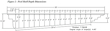 compact swimming pool dimensions 62 swimming pool dimensions