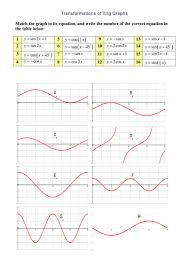 a level maths c2 trigonometry worksheets activity by srwhitehouse