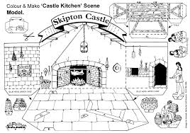 coloring page castle kitchen scene img 14905