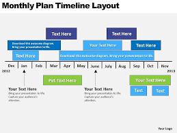 Timeline Business Plan Template timeline business plan template business powerpoint exles plan