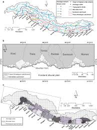 morphometric properties of the trans himalayan river catchments