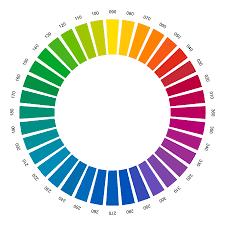 Cmyk Spectrum Important
