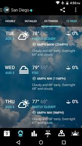 the best weather app for android the 7 best weather apps for android iphone smartphones