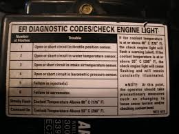 flashing check engine light ford check engine light flashing f34 in wow image collection with check