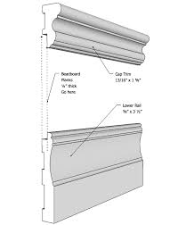 Vinyl Beadboard Paneling - vinyl beadboard wainscoting kit i elite trimworks