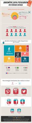 bureau des stages 10 baromètre 2016 des réseaux sociaux mobile vs bureau nombre d