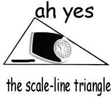 Scalene Triangle Meme - ah the scalene triangle know your meme