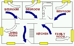 home fire safety plan fire evacuation plan for home homes floor plans