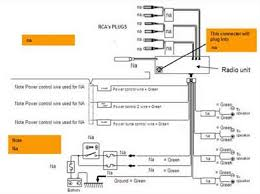 pioneer deh p3900mp wiring diagram pioneer wiring diagrams