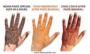 henna tattoo nashville tn best henna design ideas
