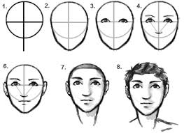 pictures sketch of face step by step drawing art gallery