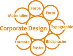 corporate design elemente digitalmedia prozesse qualität werbung kommunikation marke
