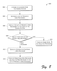 patent us7846025 method and apparatus for managing data in a
