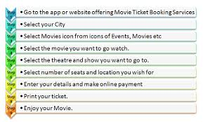 movies coupons offers deal promo code vouchers coupon code