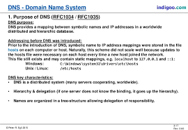 Domain Naming System Dns Tech by Dns Domain Name System