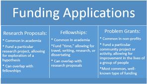 dissertating funding applications ku writing center