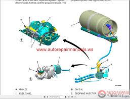 yale forklift diesel service manual auto repair manual forum