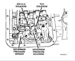 2001 jeep grand pressure sending unit 2001 jeep grand will not shift to third has 45rf trans