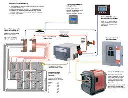 solar panel and generator wiring for cabin google search