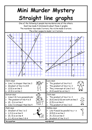 gcse coordinates and straight lines resources tes