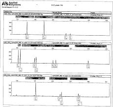 part 2 dna testing in the trayvon martin george zimmerman case