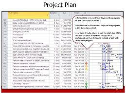 erp project management primerproject plan sample personal project