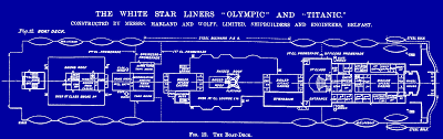 the white star liners olympic and titanic