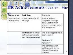 hr management report template hr management report template creating a report template reports