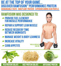 san rawfusion san fusion