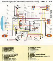 dnepr moto wiring diagrams ewd motorcycle owner manuals pdf download