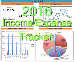 Party Expenses Spreadsheet Rodan Fields Income Expense Tracker 2016 Exclusive Monthly