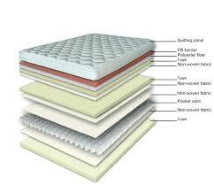 rv mattress sizes u2013 soundbord co