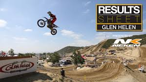 pro motocross results results sheet glen helen motocross feature stories vital mx