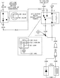 1998 jeep wrangler wiring diagram jeep tj 1997 jeep tj no power to ac clutch ran jumper wire