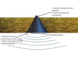 Insulation In Ceiling by Speaker Mitt In Ceiling Speaker Cover