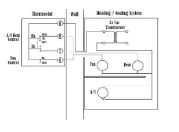imit thermostat wiring diagram imit wiring diagrams collection