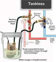 elegant electric water heater wiring diagram 29 in wiring