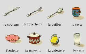vocabulaire de cuisine vocabulaire la cuisine la table découvrir les ustensiles de