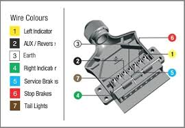 trailer lights wiring diagram 7 pin wiring diagram and schematic