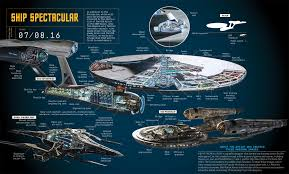 Star Trek Enterprise Floor Plans by Popular Mechanics Ship Spectacular Vehiculars Pinterest
