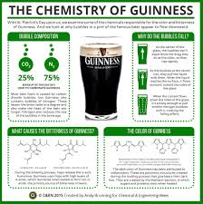 the chemistry of guiness beer beer pinterest guiness beer