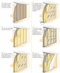 isolation phonique entre 2 chambres isolation phonique entre deux appartements tanch it l air des